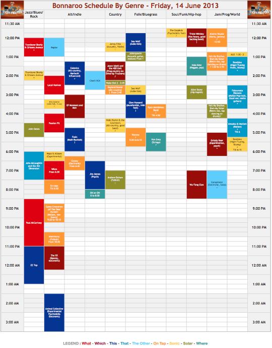 Bonnaroo Schedule By Genre - Friday, 14 June 2013 | Das Groupie