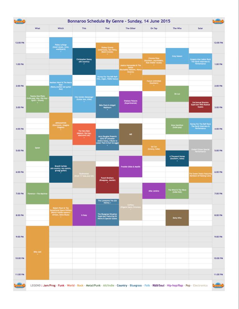 bonnaroo 2015 schedule